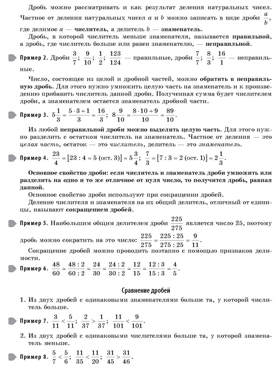 1.2. Дроби (справочник ОГЭ)