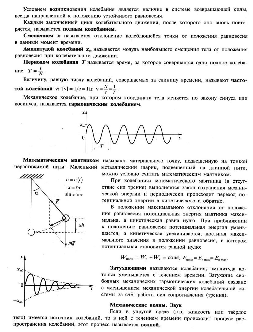 Механические явления (коды ОГЭ 1.16 — 1.23)