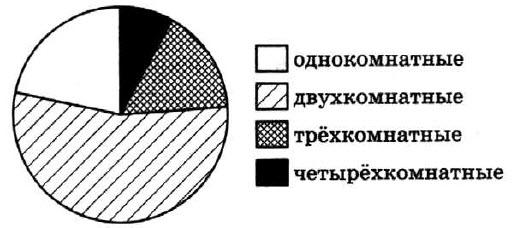 ОГЭ Математика Вариант 1 ФИПИ