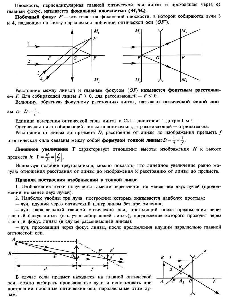 Электромагнитные явления (коды ОГЭ 3.11 — 3.20)