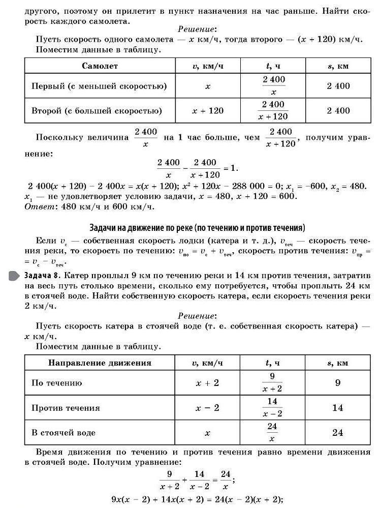 3.3. Текстовые задачи (справочник ОГЭ)