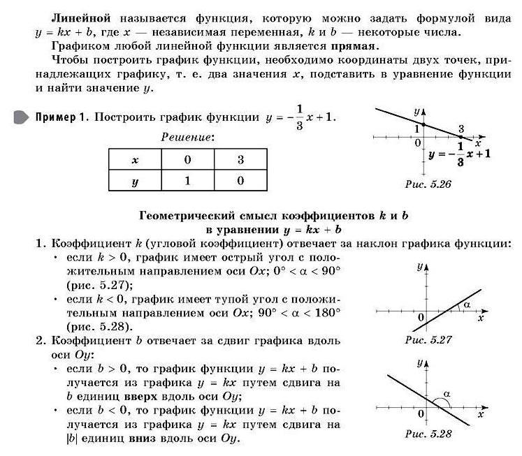 5. Числовые функции (справочник ОГЭ)