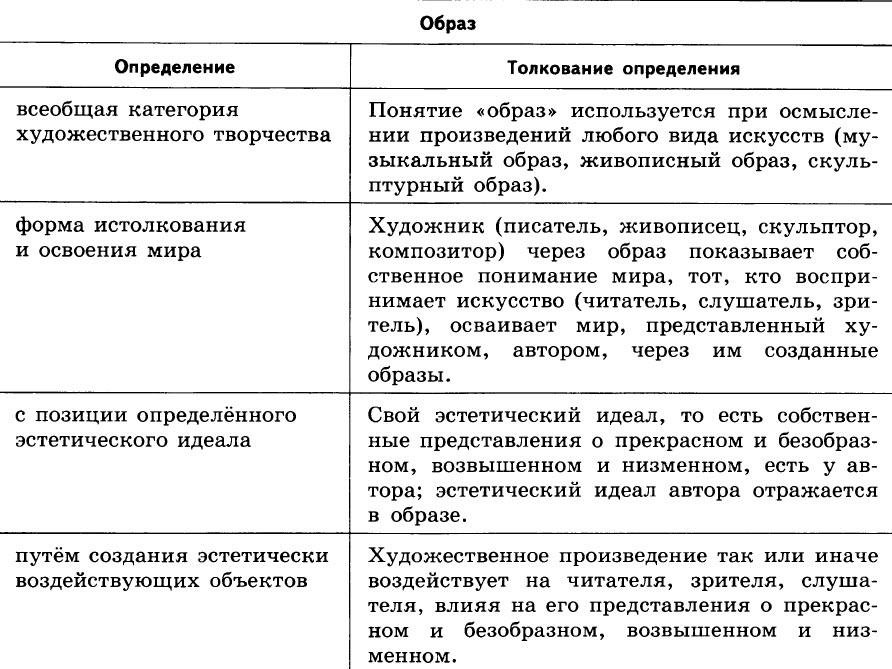 образ таблица