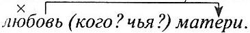 ОГЭ по русскому языку. Задание 4
