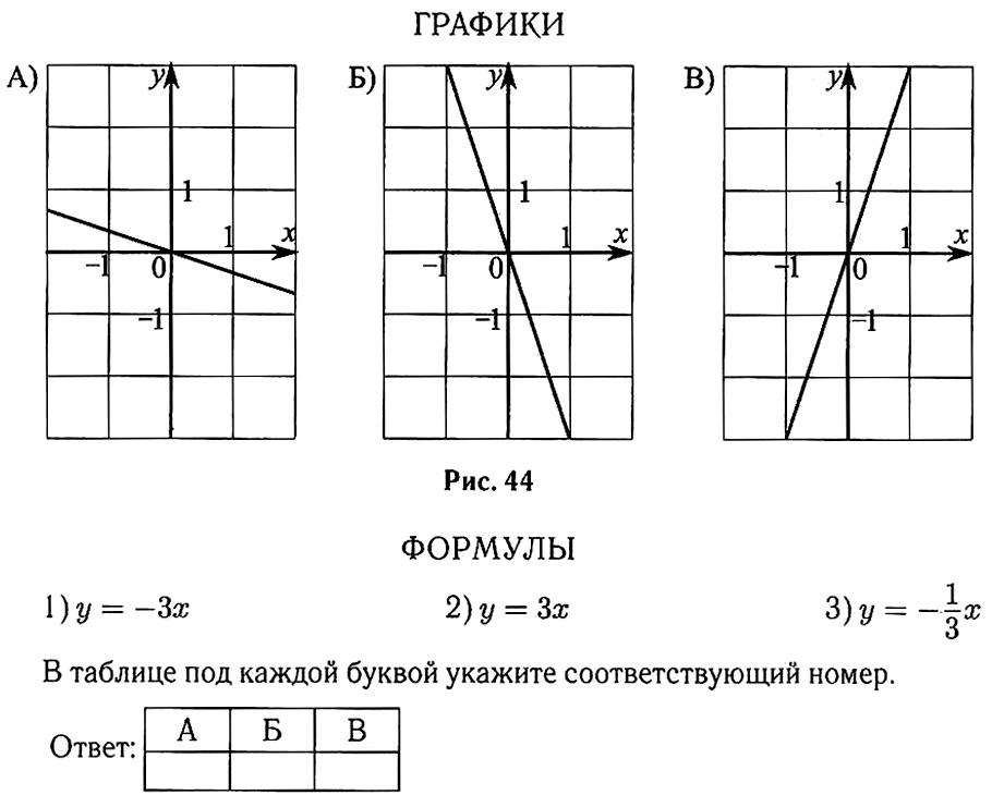 ОГЭ Математика. Тренировочный вариант 3