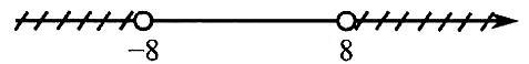 ОГЭ Математика. Тренировочный вариант 4