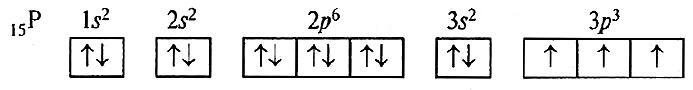 ОГЭ по химии. Разбор задания № 2